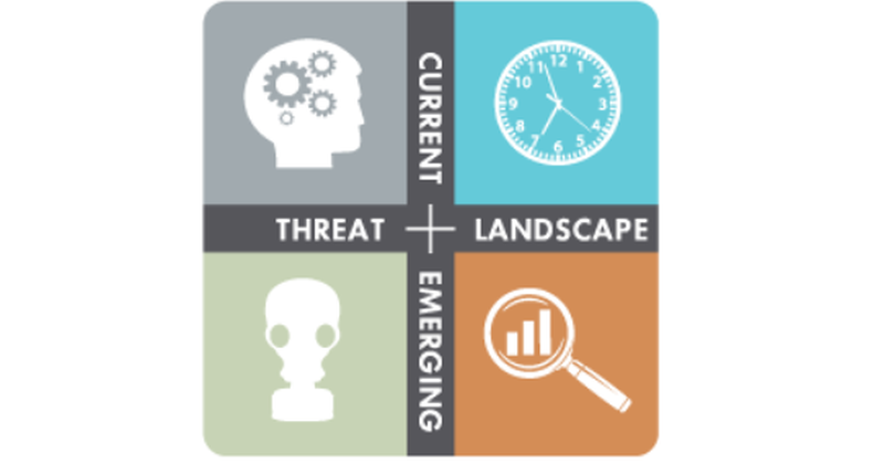 CTI – EU   Bonding EU Cyber Threat Intelligence