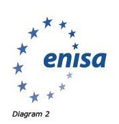 Logo - d2
