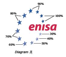Logo - d3