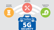 The EU Agency for Cybersecurity endorses the EU Toolbox for 5G Security