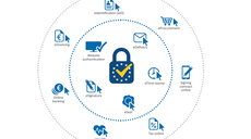 A digital Europe built on trust – ENISA supports relying parties and end users to implement the eIDAS Regulation