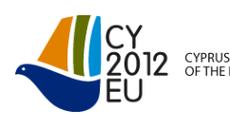 Cyprus' EU-Presidency Work Programme & ENISA