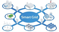Defending the smart grid – how to protect networks and devices from cyber attacks
