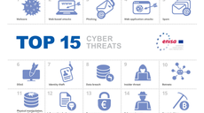 ENISA Threat Landscape 2020: Cyber Attacks Becoming More Sophisticated, Targeted, Widespread and Undetected