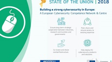 ENISA welcomes the European Commission proposal to create a network of Cybersecurity Competence Centres