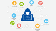 Hackers-for-Hire drive the Evolution of the New ENISA Threat Landscape