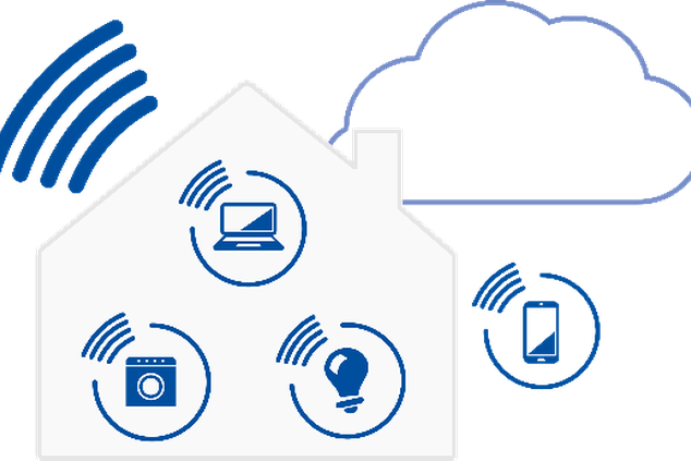 Homing on Smart Home Security? Smart!