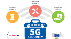 Report on the EU 5G Toolbox Implementation by Member States Published