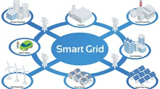 Smart grid security certification in Europe: Challenges and Recommendations