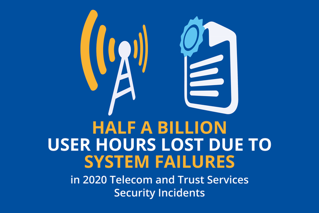 Telecom & Trust Services Incidents in 2020: System Failures on the Rise