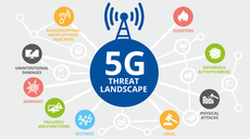Updated ENISA 5G Threat Landscape Report to Enhance 5G Security