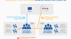 When & How to Report Security Incidents