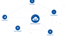 Your must-have IoT security checklist: ENISA's online tool for IoT and Smart Infrastructures Security