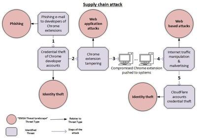 supply_chain2.jpg