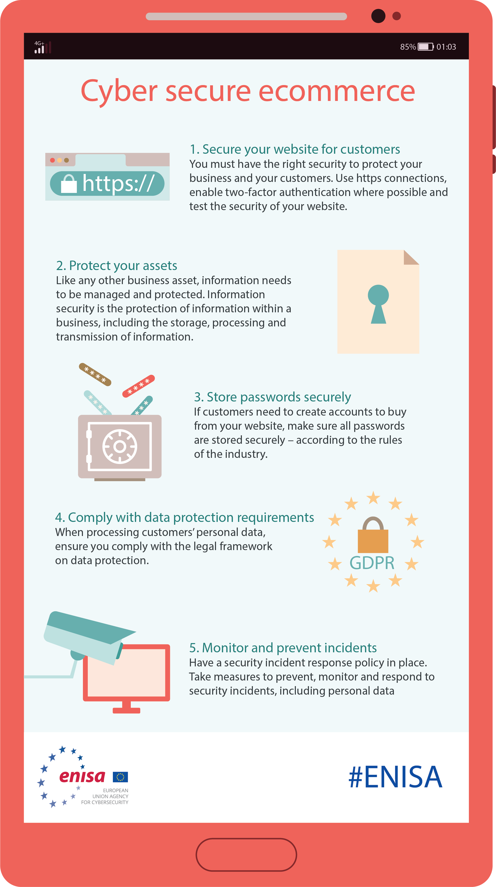 INFOGRAPHIC - Cyber Secure eCommerce